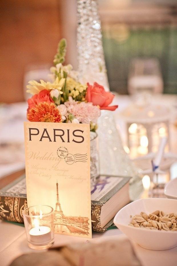 travel-theme-wedding-table-names-cities